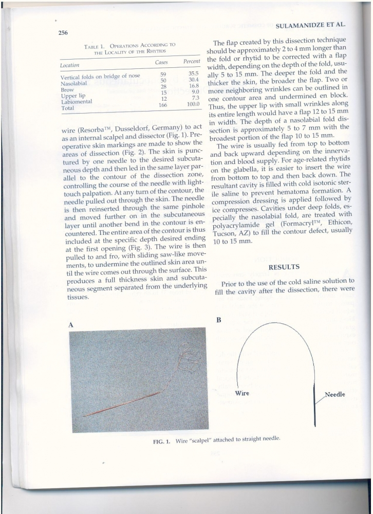 International Journal of Cosmetic Surgery and Aesthetic Dermatology v2, #4, 2000