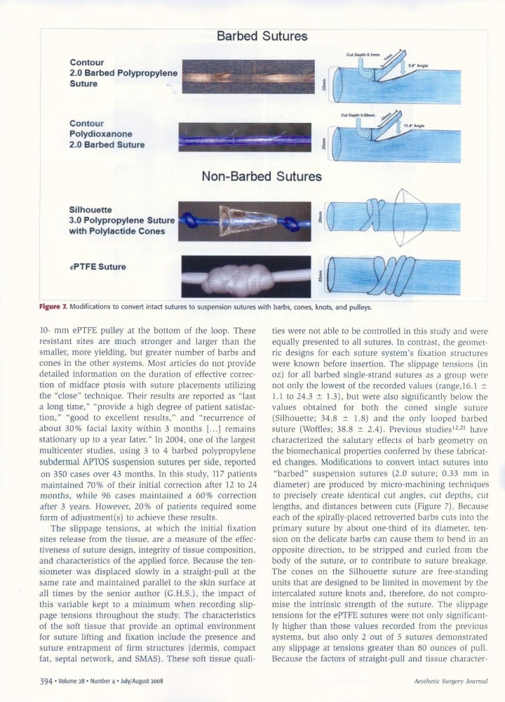 Aesthetic Surgery Journal Volume 28, Issue 4, Jul 2008